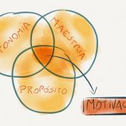 Coaching - Desarrollo profesional estratégico